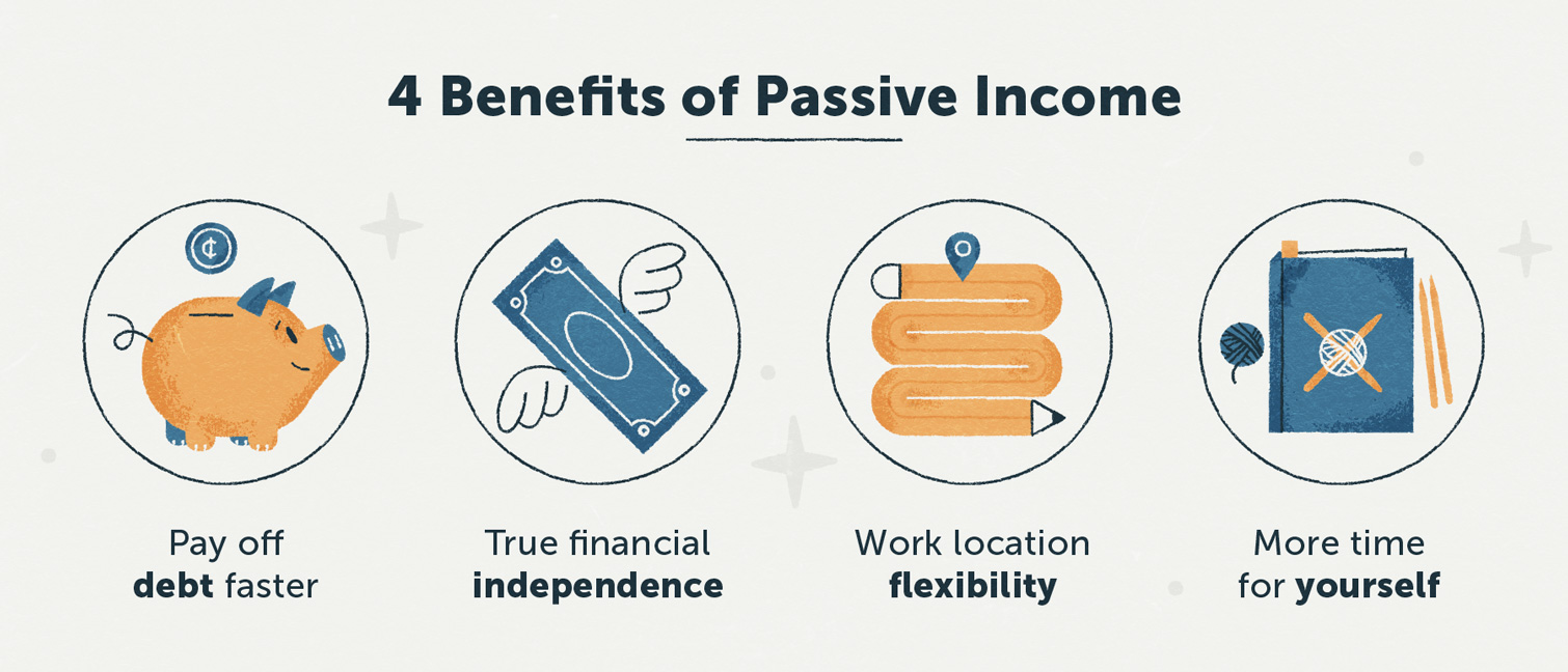 Understanding the Importance of Passive Income - Cathie Wood Stocks